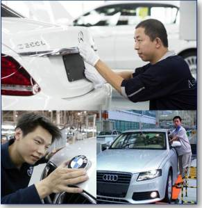 China Automotive Industry
