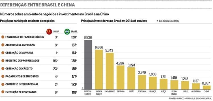 Portal-neo1-info.Brasil.China